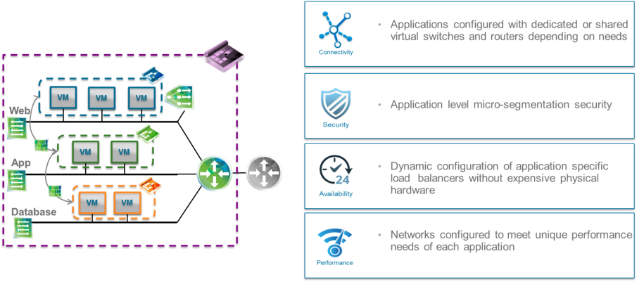 Vmware-vrealize-automation-7-3.png