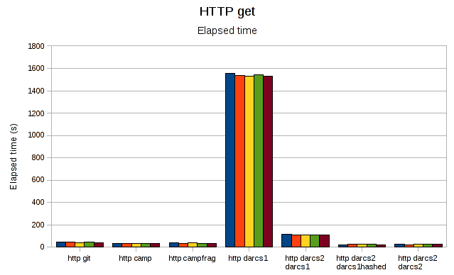 Http elapsed.png