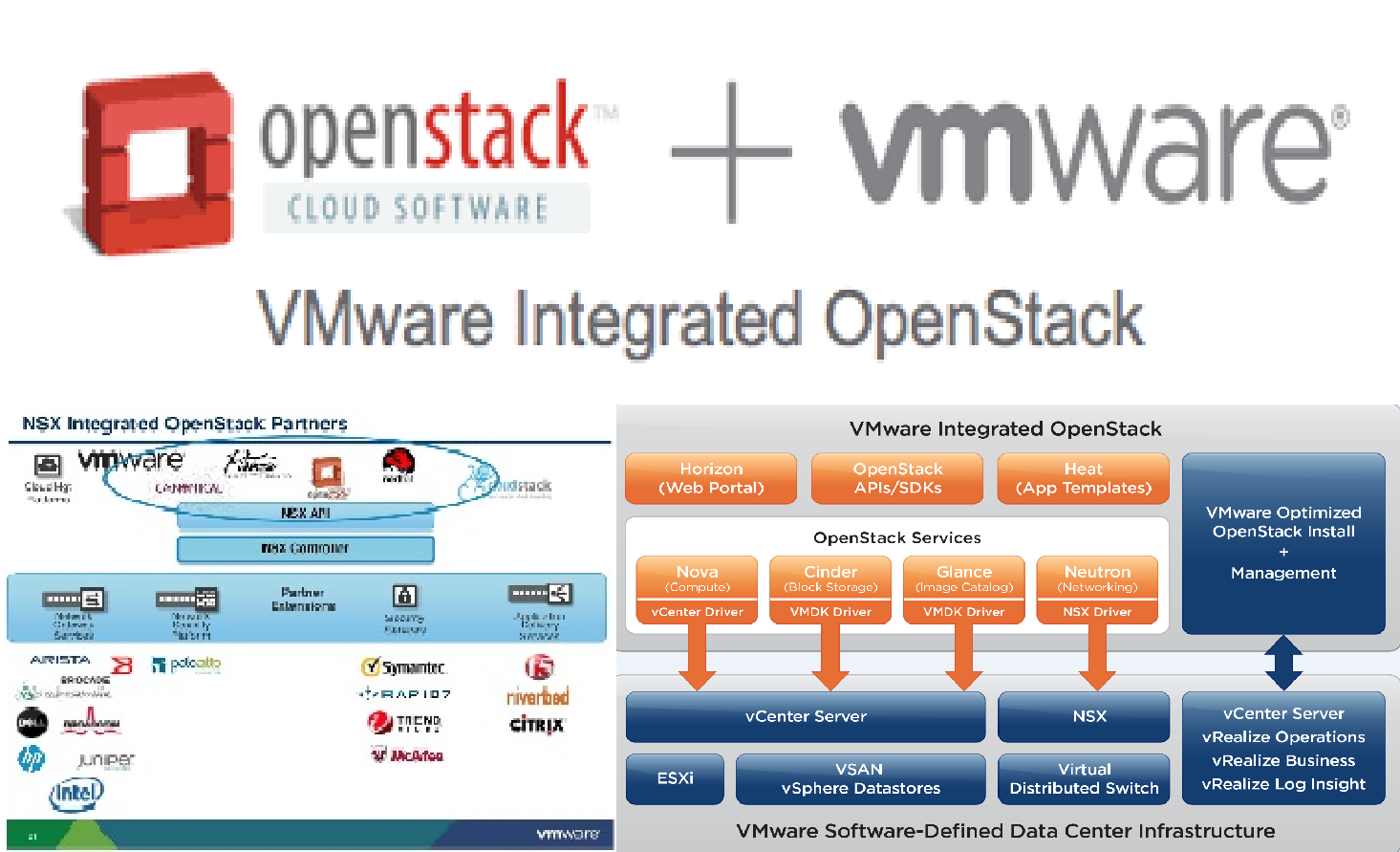 VMware Integrated OpenStack.png