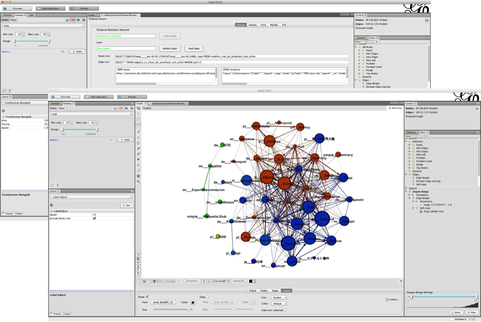 Gephi visualization of a correlation network.png