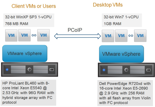 Vmware-view-planner-30-1.png