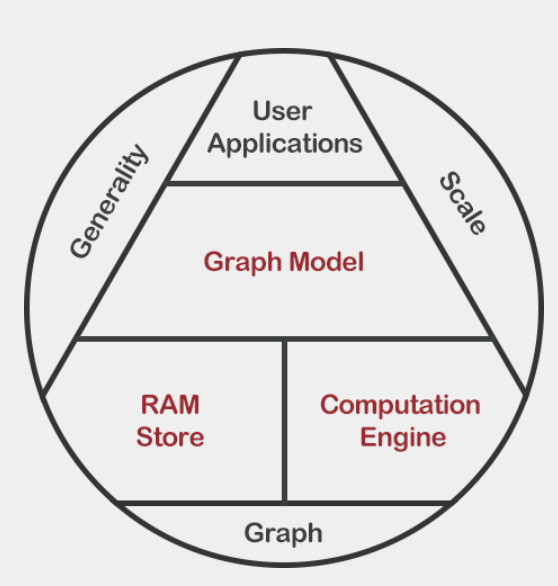 Graph Engine.png
